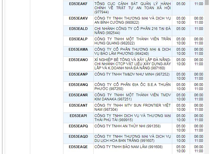 Lịch cắt điện Đà Nẵng tháng 9 mới nhất 05