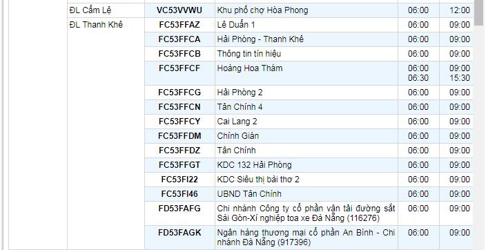 Lịch cắt điện Đà Nẵng tháng 9 mới nhất 06