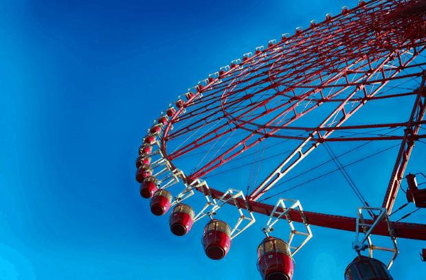Cảnh đẹp Đà Nẵng: Sun Wheel 01