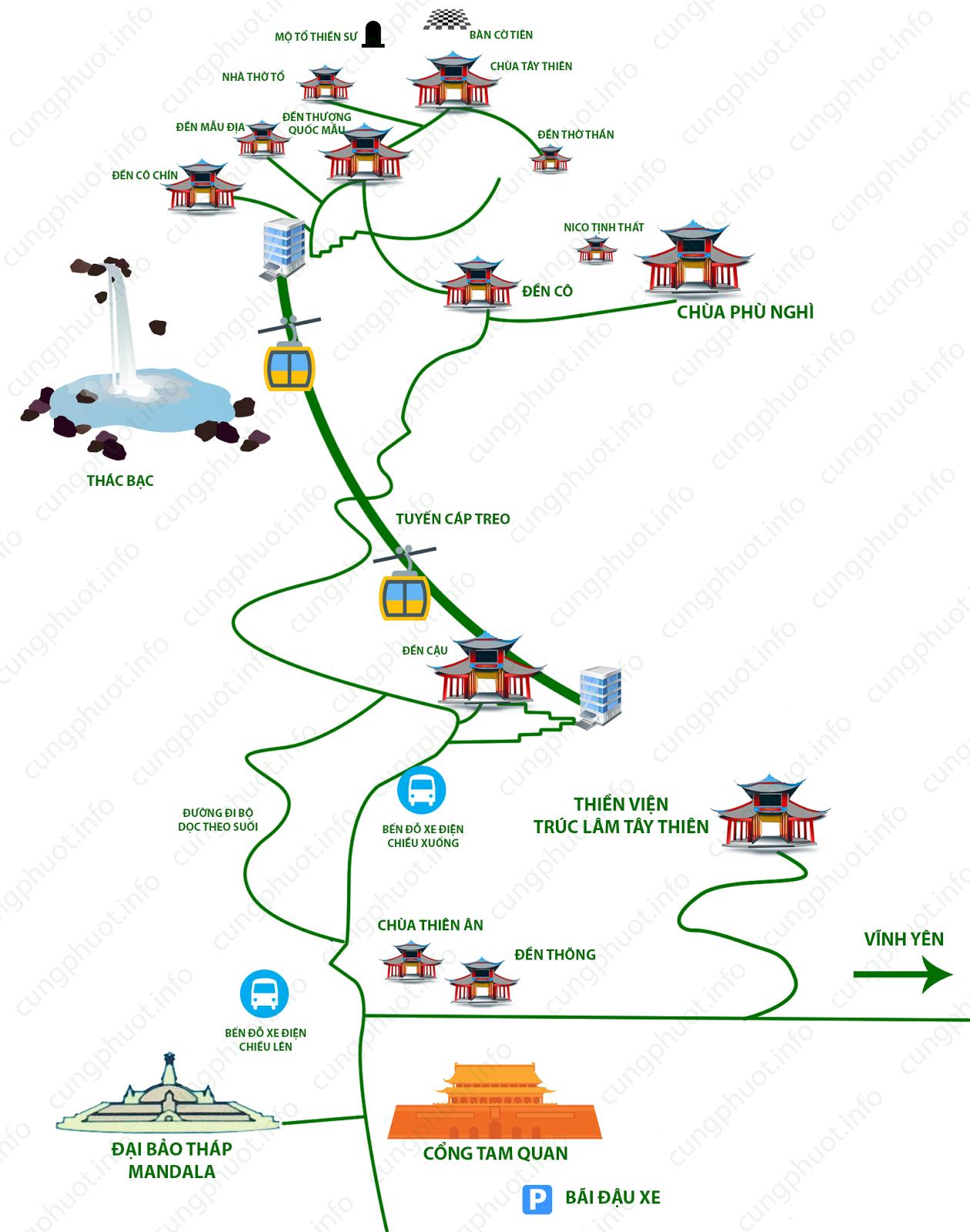 sơ đồ tuyến điểm du lịch Tây Thiên Tam Đảo