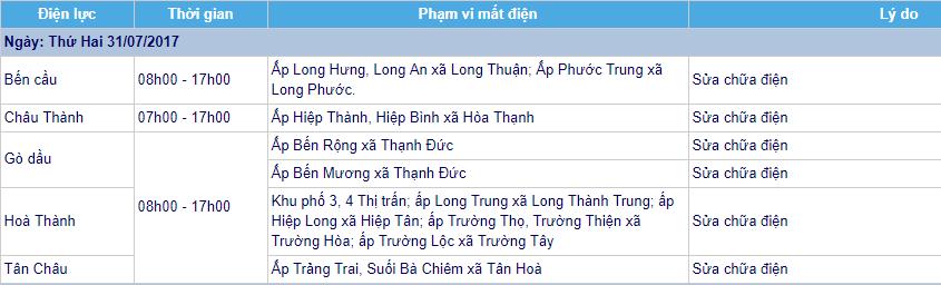 Lịch cúp điện thứ hai 31/07/2017 - tỉnh Tây Ninh (Ảnh: Sưu tầm)