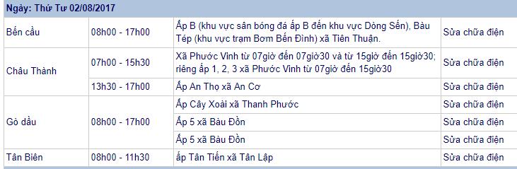 Lịch cúp điện thứ tư 02/08/2017 - tỉnh Tây Ninh (Ảnh: Sưu tầm)