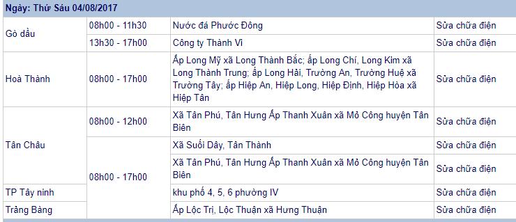 Lịch cúp điện thứ sáu 04/08/2017 - tỉnh Tây Ninh (Ảnh: Sưu tầm)