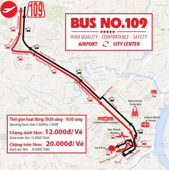 Lộ trình đi của tuyến xe bus 109