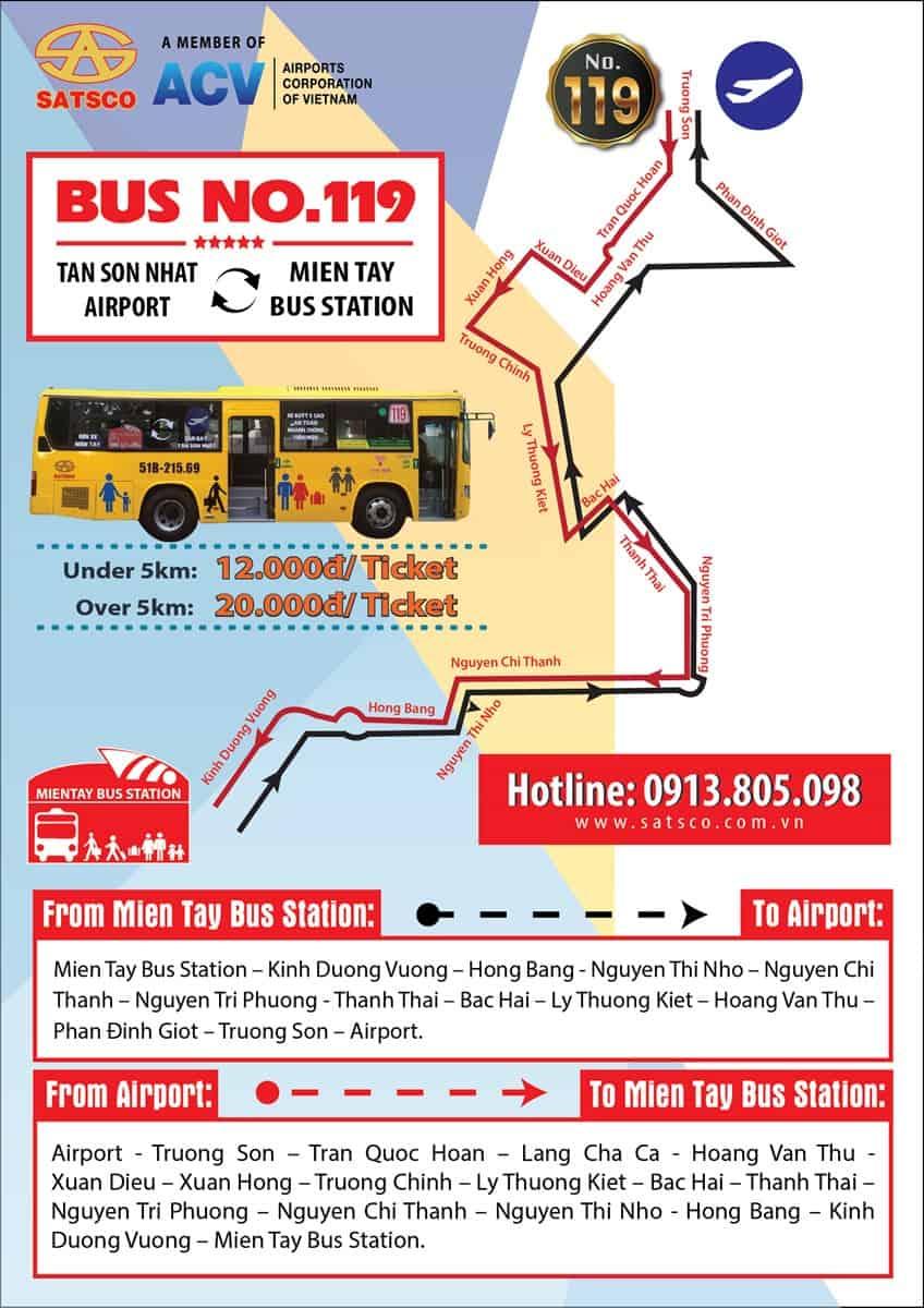 Lộ trình tuyến xe buýt 119