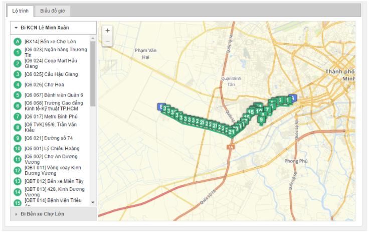 Bản đồ đường đi tuyến xe buýt số 61-1