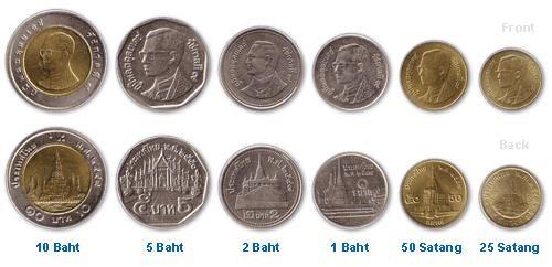 Các đồng tiền xu của Thái Lan (ẢNH ST)