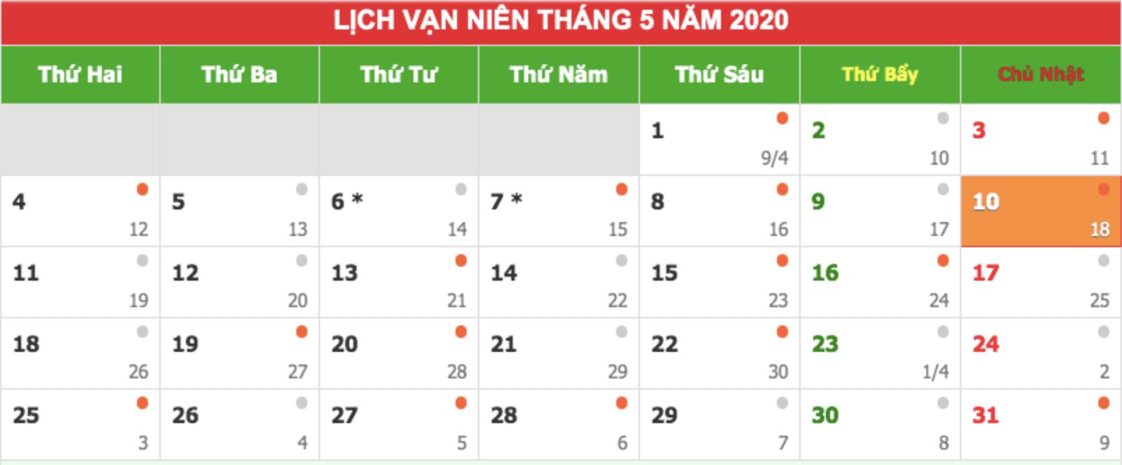 ngày của mẹ 2020