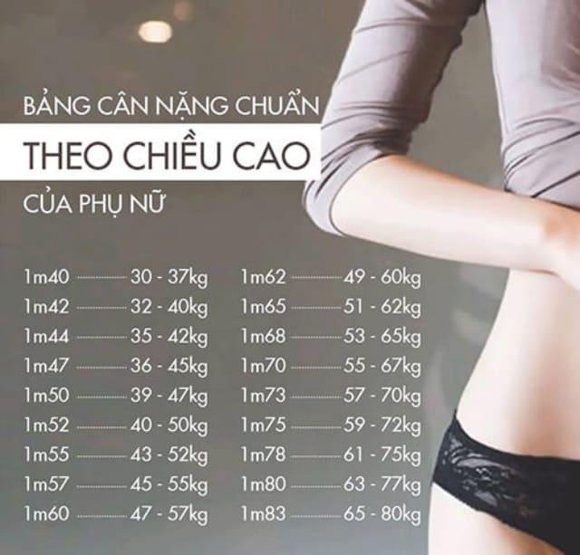 Đây là chiều cao và cân nặng cho ra kết quả BMI chuẩn ở phụ nữ. Ảnh: Internet