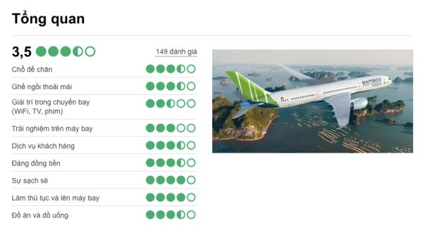 Đánh giá tổng quan của Bamboo Airways từ khách hàng. Ảnh: Internet