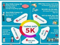 Thực hiện thông điệp 5K của Bộ Y Tế trước đại dịch COVID-19
