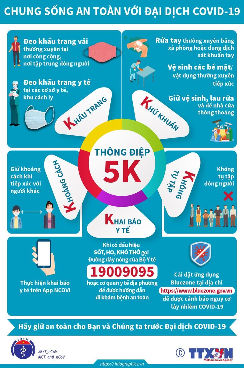 thông điệp 5k của bộ y tế