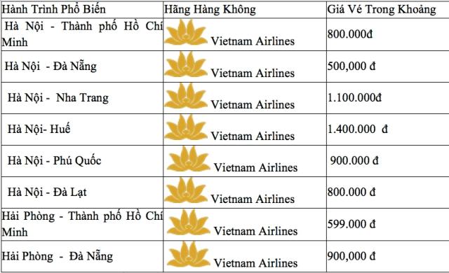 Giá vé máy bay Tết Vietnam Airlines tham khảo. Ảnh: Internet