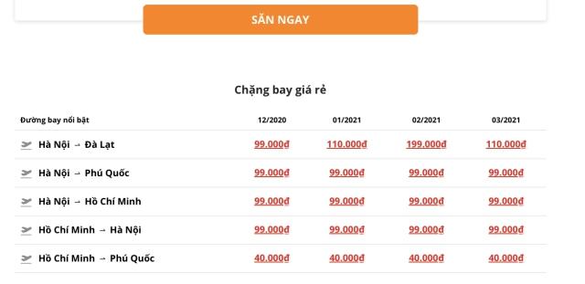 Vntrip còn hiển thị các chặng bay giá rẻ siêu ưu đãi để hành khách dễ dàng chọn lựa. Ảnh: Internet