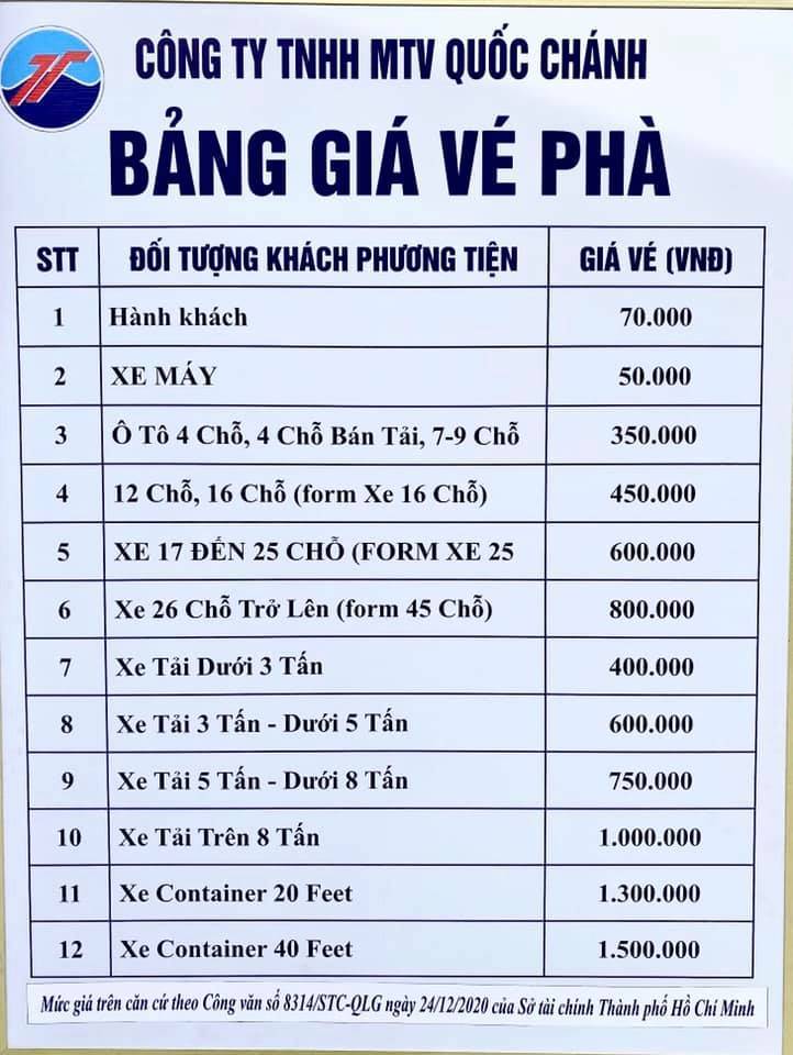 Cập nhật bảng giá vé phà Cần Giờ đến Vũng Tàu - Nguồn ảnh: Nguyễn Phan Tố Uyên