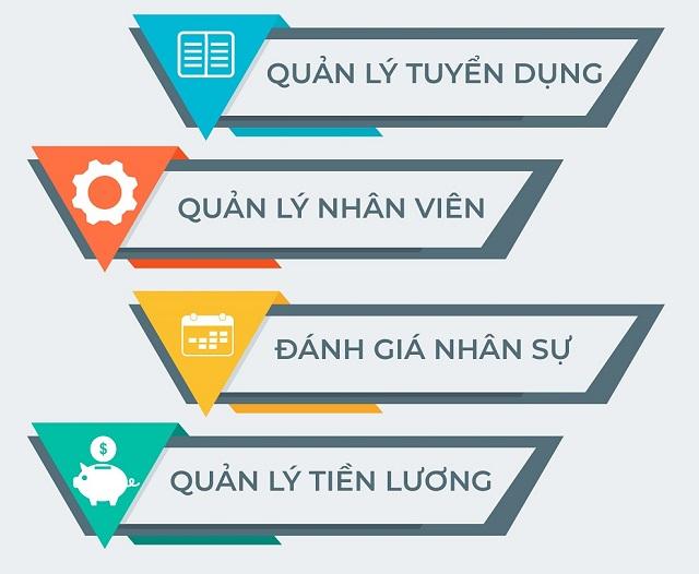 Phần mềm quản lý cần thiết đối với phòng nhân sự và lãnh đạo
