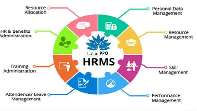Phần mềm hỗ trợ nên sự về quản lý chấm công, lương, tuyển dụng, tài sản và hoạch định nguồn nhân lực của công ty