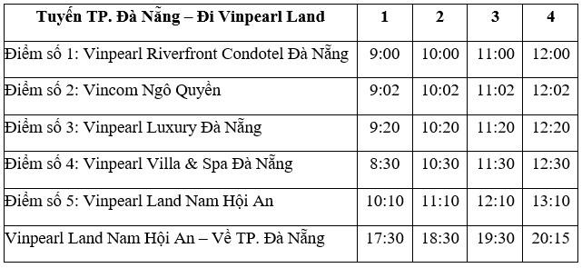 Lịch trình xe bus đến Vinpearl Land Nam Hội An