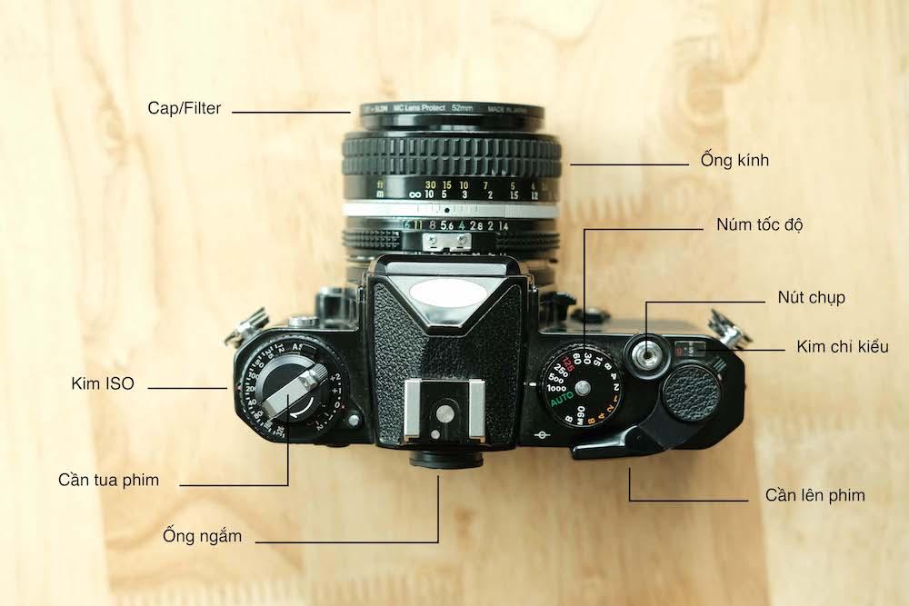 Cấu tạo của một chiếc máy ảnh film. Hình: Sưu tầm