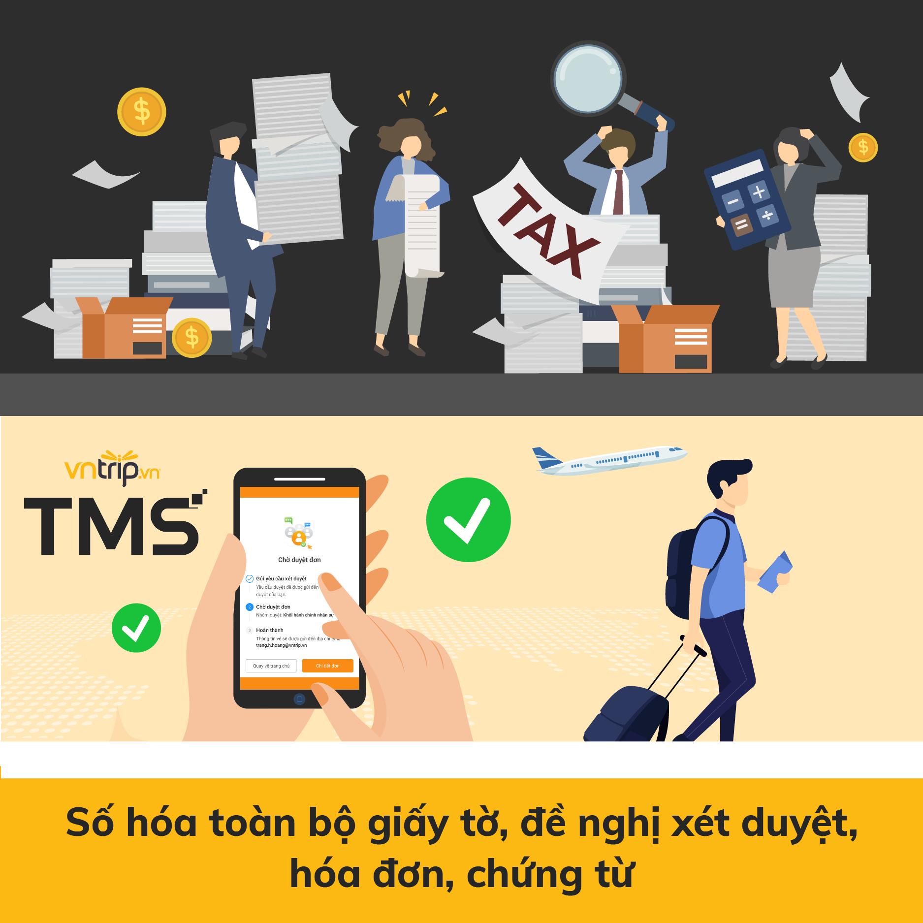 TMS loại bỏ những giấy tờ phức tạp trong các bước phê duyệt