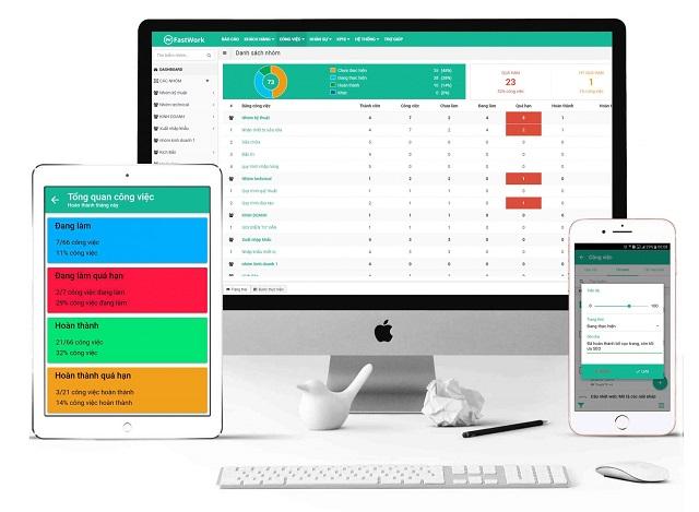 FastWork giúp doanh nghiepj quản lý doanh nghiệp theo hướng tập trung giúp tiết kiệm thời gian cho việc quản lý