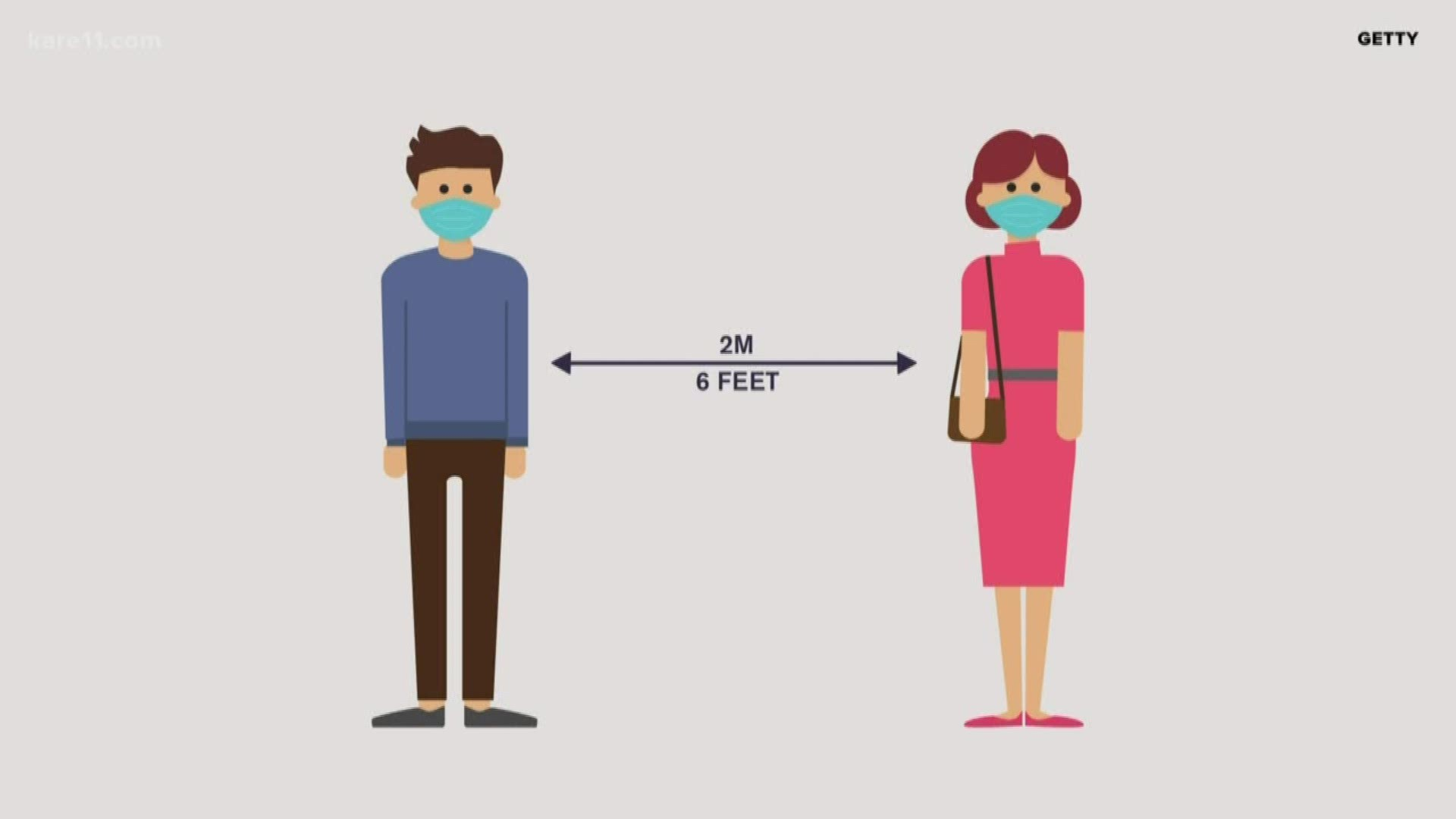 Đảm bảo không gian của mọi người ở cách nhau 2m (6 feet)