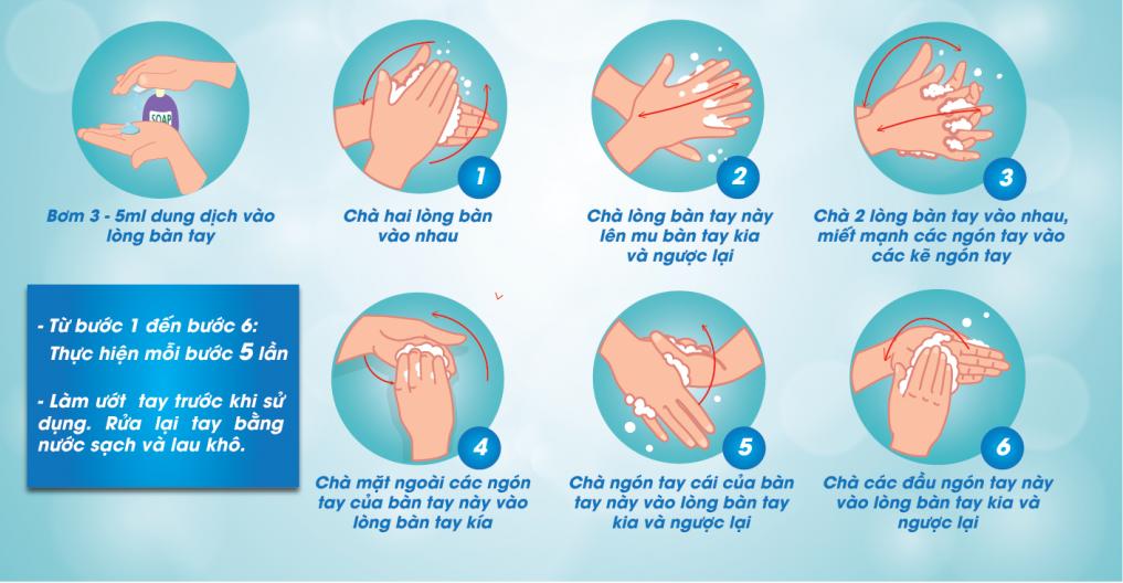 Các bước rửa tay theo tiêu chuẩn của Bộ Y tế