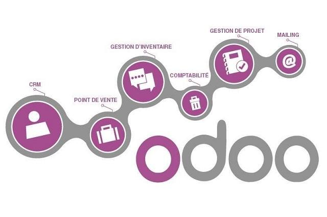 Phần mềm Odoo có nhiều tính năng nổi bật giúp doanh nghiệp quản lý tài chính hiệu quả
