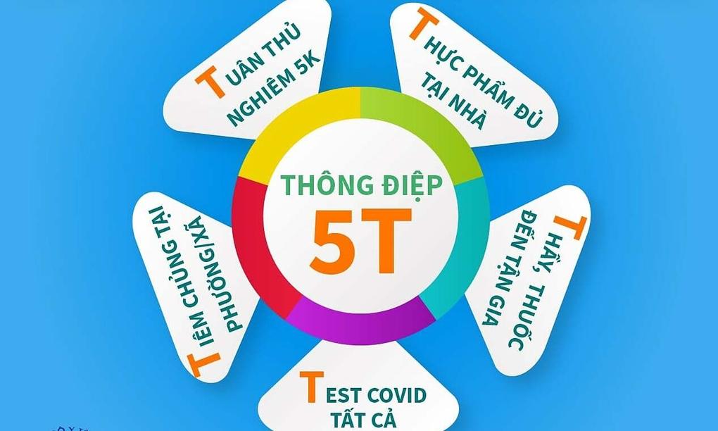 Thông điệp 5T chống dịch giai đoạn mới